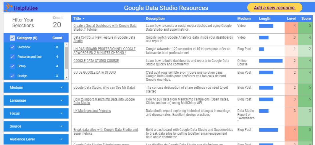 Google Data Studio Resource Guide