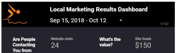 Local Marketing Result Dashboard – GMB Data Studio Example